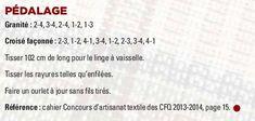 Linge à vaisselle - Les Cercles de Fermières du Québec Weaving, Math Equations, Words, La Perla Lingerie, Tableware, Tablet Weaving, Hand Weaving, Circles, Fabrics