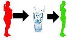 Két hét alatt lefogyhatsz 10 kilót, elég, ha így iszod a vizet – Azt beszélik Kili, Symbols, Outdoor Decor, Health, Weight Loss, Sport, Amp, Training, Style