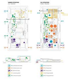 Oma diagrams kitaplklar pinterest diagram seattle and oma diagrams kitaplklar pinterest diagram seattle and architecture diagrams ccuart Choice Image