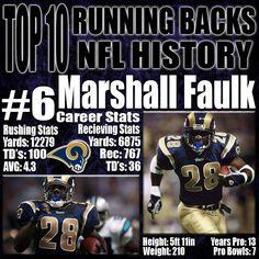 Top 10 Running Backs in NFL History - Marshall Faulk Best Running Backs, Marshall Faulk, Nfl History, Coaching, Football, Memories, Sports, Top, Training