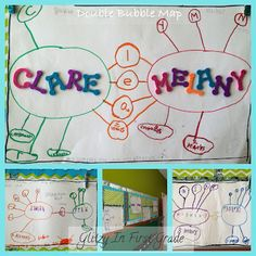 Thinking Map} Double Bubble Map  Compare and Contrast: NAMES  Dual Language:Partner Activity