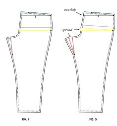 swayback adjustment from collette patterns