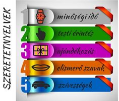 Az 5 szeretetnyelv This Is Love, Self Help, Spirit, Christian, Education, Motivation, Quotes, Touch, Hair