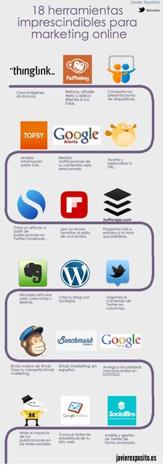 Una infografía con 18 herramientas imprescindibles para Marketing Online.