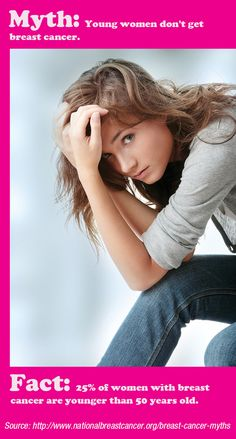 Myth: Young Women don't get breast cancer.