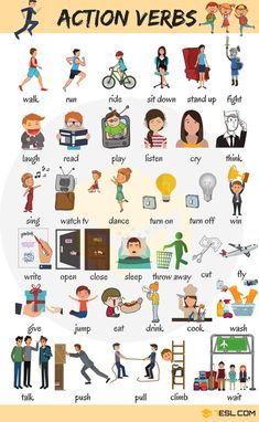 List of different types of verbs for kids in English. Learn these frequently used verbs with verbs pictures to improve and enhance your vocabulary in English. Learning English For Kids, Teaching English Grammar, English Lessons For Kids, Kids English, Learn English Words, English Language Learning, English Writing, English Study, Vocabulary In English