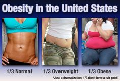 Taking A Step Back Post #America #Education #obesity #overweight