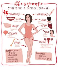 What Is Menopause, Menopause Signs, Menopause Symptoms, Menopause Age, Kombucha, Bioidentical Hormones, Urinary Incontinence, Hormone Replacement Therapy, Physical Change