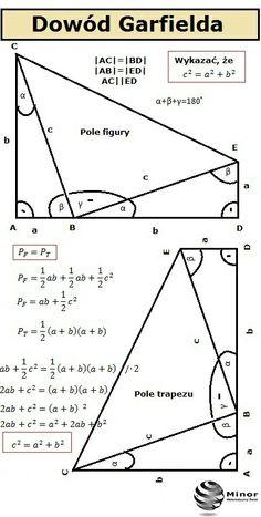 Znamy 100 dowodów Twierdzenia Pitagorasa. Jeden z dowodów przedstawił James Garfield, XX Prezydent Stanów Zjednoczonych w 1876 roku. Na przyprostokątnej AB = a danego trójkąta prostokątnego ABC odkładamy |BD| =|AC| = b, a następnie na prostej ED równoległej do AC odkładamy |AB| = |ED|= a .