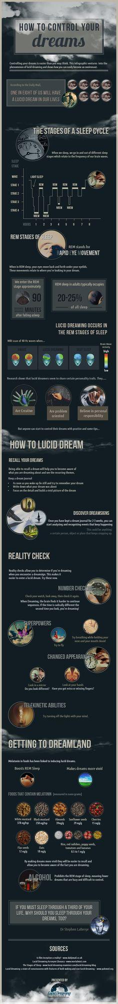 lucid dreaming infographic 2013 be awake while you sleep