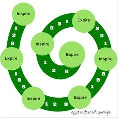 Un outil de retour au calme pour les enfants (respiration) La spirale de la respiration et du calme est à télécharger gratuitement