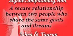 Libra Taurus Compatibility