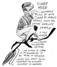 Underrated Harry Potter: Oliver Wood