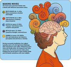 Benefits of meditation & floating