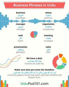 Business phrases in Urdu