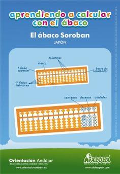 Aprendiendo a calcular con el ábaco, el ábaco y su historia Infografía