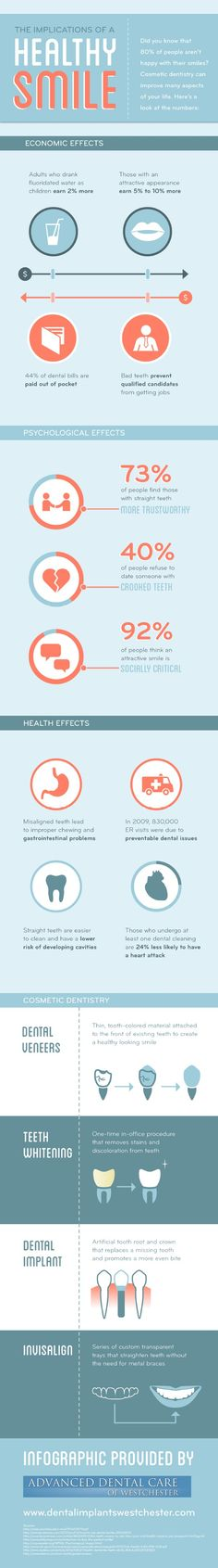 A smile is an investment! People with attractive appearances make 5-10% more money. Take a look at this infographic from a New Rochelle dentist to find out how to improve your appearance by enhancing your smile.