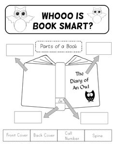 Reinforce parts of a book, title page, and call numbers with The Library Patch's project, School Library Lessons, Library Lesson Plans, Elementary School Library, Library Skills, Library Books, Elementary Schools, Kindergarten Library, Parts Of A Book, The Book