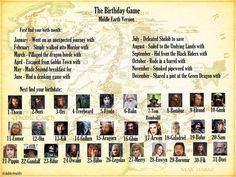 LOTR B-day. Mine: Sailed to the Undying Lands with Boromir.