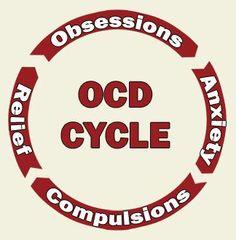 OCD Obsessive Compulsive Disorder | Obsessive Compulsive Disorder, OCD | Cognitive Behavioral Therapy ...