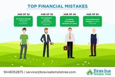 Top financial mistakes that stop most of us from creating wealth easily! What did you do right to create the wealth you created? Your tips will help us learn and grow. Financial Engineering, Financial Literacy, Financial Planning, Life Insurance Agent, Life Insurance Quotes, Financial Quotes, Creating Wealth, Wealth Management, Saving Tips