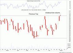 Market Update 6 August JSE Top 40 - Trader24