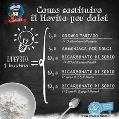 COME SOSTITUIRE IL LIEVITO PER DOLCI Easy Healthy Recipes, Sweet Recipes, Vegan Recipes, Sweet Light, Bakery Recipes, Sweet Cakes, Food Hacks, Food Inspiration, Love Food