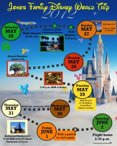 What a fun idea to let your kids know the schedule for your trip! disneyworlditinerary