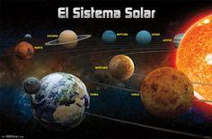 Sistema Solar Pôsters na AllPosters.com.br