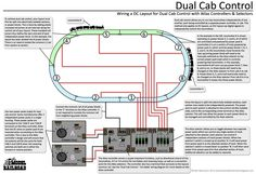 Atlas Model Railroad Wiring | How to wire a layout for dual cab control using an Atlas controller ...