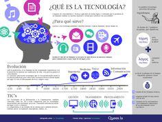 ¿Qué es la tecnología?  Fuente: http://quees.la/tecnologia/