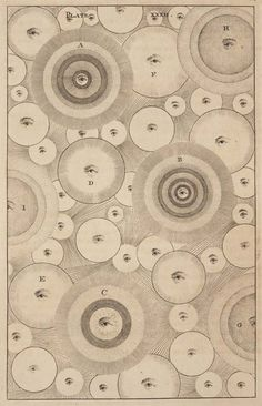 """Thomas Wright presents an alternate view of the Milky Way galaxy in cross section. Plates XXXI and XXXII show the universe filled with many systems like our own, each a star-filled shell surrounding its own """"eye of Providence"""" - from An Original Theory or New Hypothesis of the Universe, by Thomas Wright, 1750"""