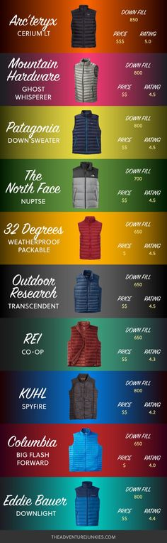 Best Down Vests for Hiking – Hiking Clothes for Summer, Winter, Fall and Spring – Hiking Outfits for Women, Men and Kids – Backpacking Gear For Beginners
