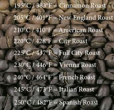 Become A Coffee Aficionado With These Great Tips! Temperature controls the roast you get. just a few degrees means a world of difference as this attractive chart show. Coffee Type, Hot Coffee, Coffee Drinks, Coffee Shop, Coffee Geek, Starbucks Coffee, Barista, Tostadas, Coffee Brewing Methods
