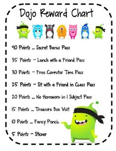 this is a great idea... i usually reset points each week but maybe I can tweak it to match my routine. Class Dojo Reward Menu and Award Certificate Pack