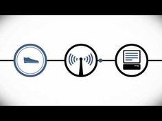 Internet de las Cosas - YouTube