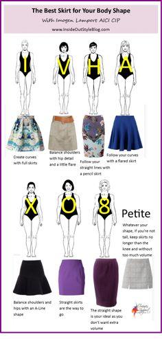Quelle est la meilleure jupe pour la forme de votre corps