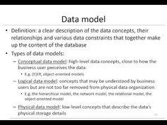 Principles of Database Management Playlist Database Design, Data Structures, Definitions, Evolution, Management, Content, Technology, Models, Friends