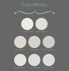 The Best Sherwin-Williams Whites: Undertones Explained Sherwin-Williams Cool Whites White Ceiling Paint, Ceiling Paint Colors, White Wall Paint, Best White Paint, White Paint Colors, Colored Ceiling, Bedroom Paint Colors, Interior Paint Colors, Paint Colors For Home