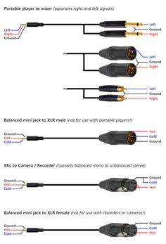 Microphone Cable Wiring Diagram Micro Usb Cable