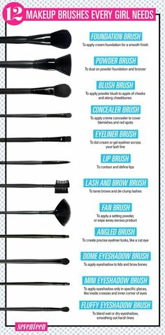 Pinceles de maquillaje make up brushes 12 Makeup Brushes Every Girl Needs Makeup 101, Makeup Guide, Makeup Hacks, Makeup Tools, Makeup Tutorials, Makeup Ideas, Teen Makeup, Makeup Geek, Makeup Basics