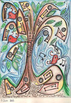Tits oiseaux Drawings