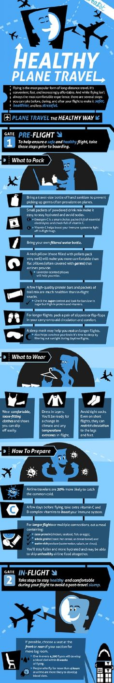Travel infographic Humidity in airplanes can be as low as lower than in any major desert in the world. Heres some great tips on how to stay comfortable on long dry journeys. Deserts Of The World, Beaches In The World, Travel Destinations, Travel Tips, Cheap Flight Tickets, Famous Beaches, Modern City, Air Travel, Life Skills