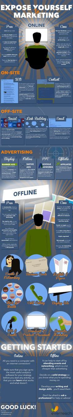 Basics 18 Online and Offline Tactics Every Business Should Use. There are many different ways to get your brand in front of people, both online and offline, and it's important you try different things to see what works for you. But where do you start? What costs the least and what works the quickest?