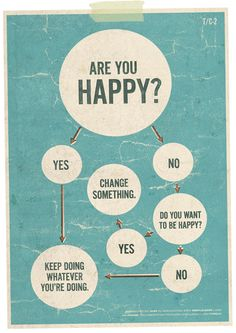 You know you have to have a flow chart!!