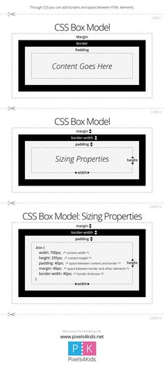 Infographic about the CSS Box model. Web Design Tools, App Design, Report Design, Design Trends, Computer Coding, Computer Programming, Computer Science, Css Cheat Sheet, Marketing