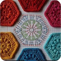 What a great hexagon chart pattern! I found this on. (Mingky Tinky Tiger + the Biddle Diddle Dee)Gehäkelte Hexagons für Decken, Kissen und Easy Crochet Granny Square Patterns Crochet Motifs, Crochet Blocks, Granny Square Crochet Pattern, Crochet Diagram, Crochet Chart, Love Crochet, Crochet Blanket Patterns, Knitting Patterns, Crochet Afghans