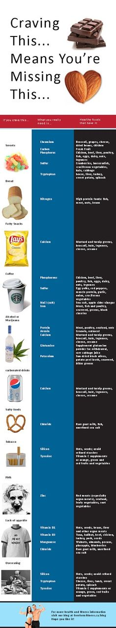 Curing Cravings....good to know! Especially for me!