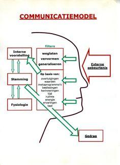 PAKS: Praktijk voor AD(H)D, Kind en school & Stressbeheersing