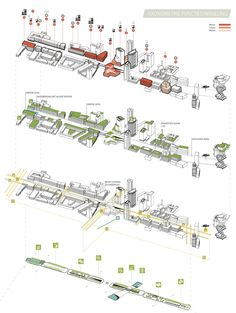 A study assignment commissioned by the city of Rotterdam.- A study assignment commissioned by the city of Rotterdam. The Blaak – West Blaak… A study assignment commissioned by the city of Rotterdam. The Blaak – West Blaak… - Villa Architecture, Architecture Graphics, Architecture Drawings, Architecture Diagrams, Architecture Portfolio, Architecture Journal, Business Architecture, Urban Design Diagram, Urban Design Plan
